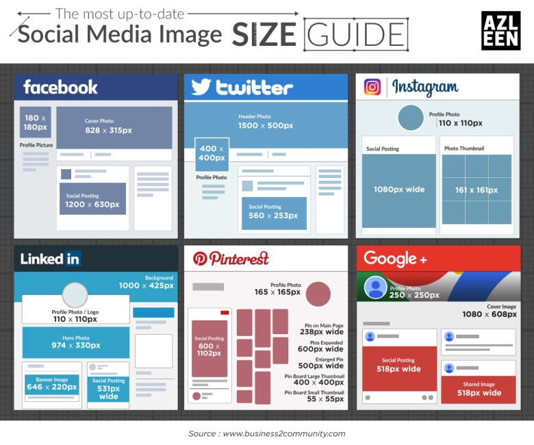 the-most-up-to-date-Social-Media-Image-Size-Guide