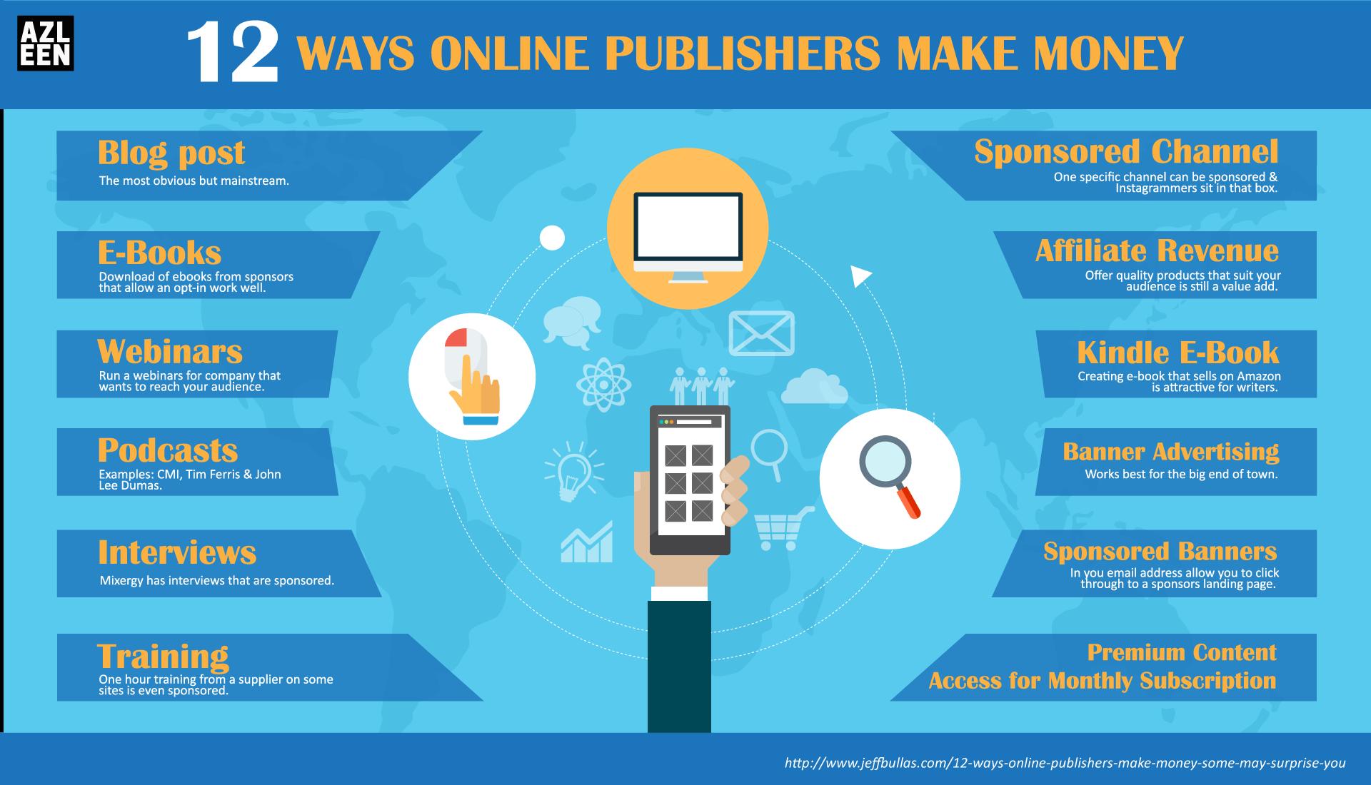 12-Ways-Online-Publisher-Make-Money