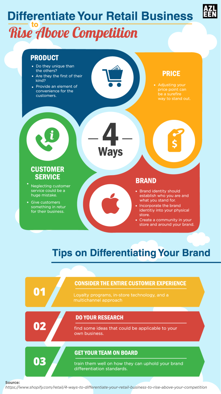 Differentiate-your-retail-business
